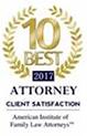 10 Best 2017 Attorney